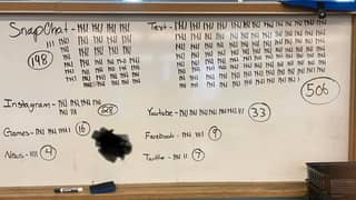 Teacher Recorded A Staggering 800 Phone Alerts From Pupils In One Day