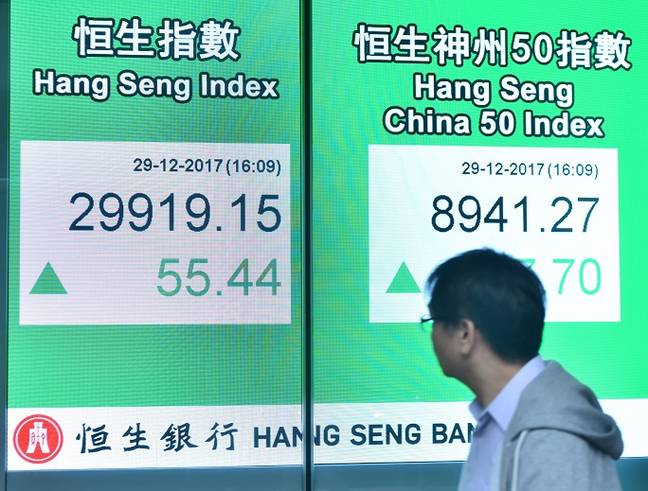 A pedestrian walks past a board showing the Hang Seng Index in Hong Kong, December 2017. Credit: PA