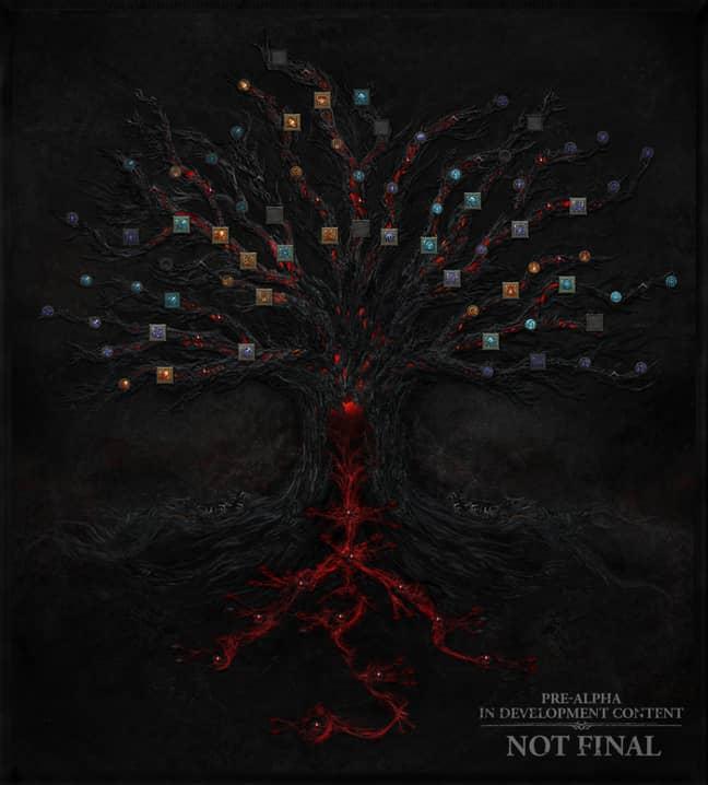 Diablo IV's Skill Tree / Credit: Blizzard