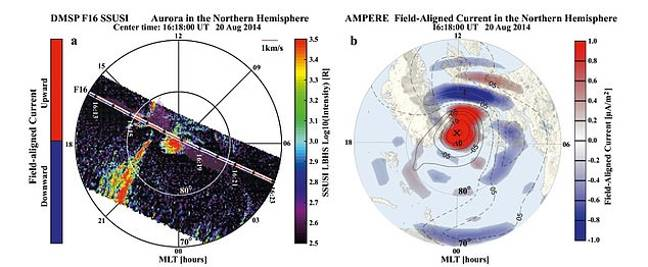 Scientists Discover First Space Hurricane Over North Pole
