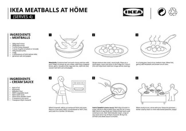 Credit: IKEA