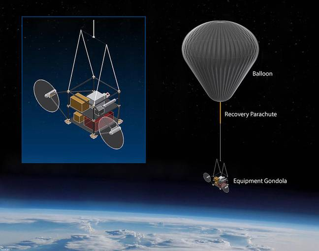 The project is known as Stratospheric Controlled Perturbation Experiment (SCoPEx). Credit: Harvard