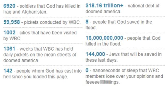 Numbers on WBC website