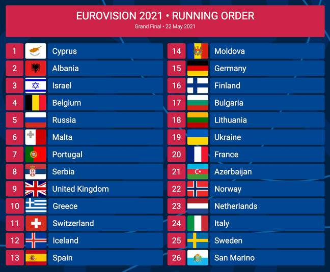 Cyprus has the honour of opening the Eurovision final Saturday evening