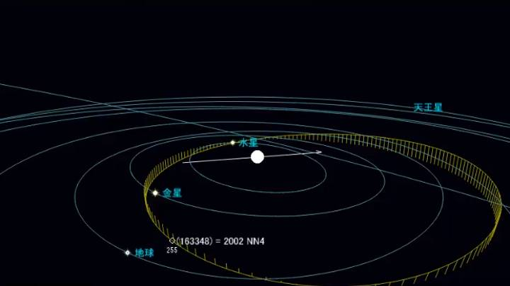 Asteroid That May Be Bigger Than Empire State Building Flying By Earth This Week